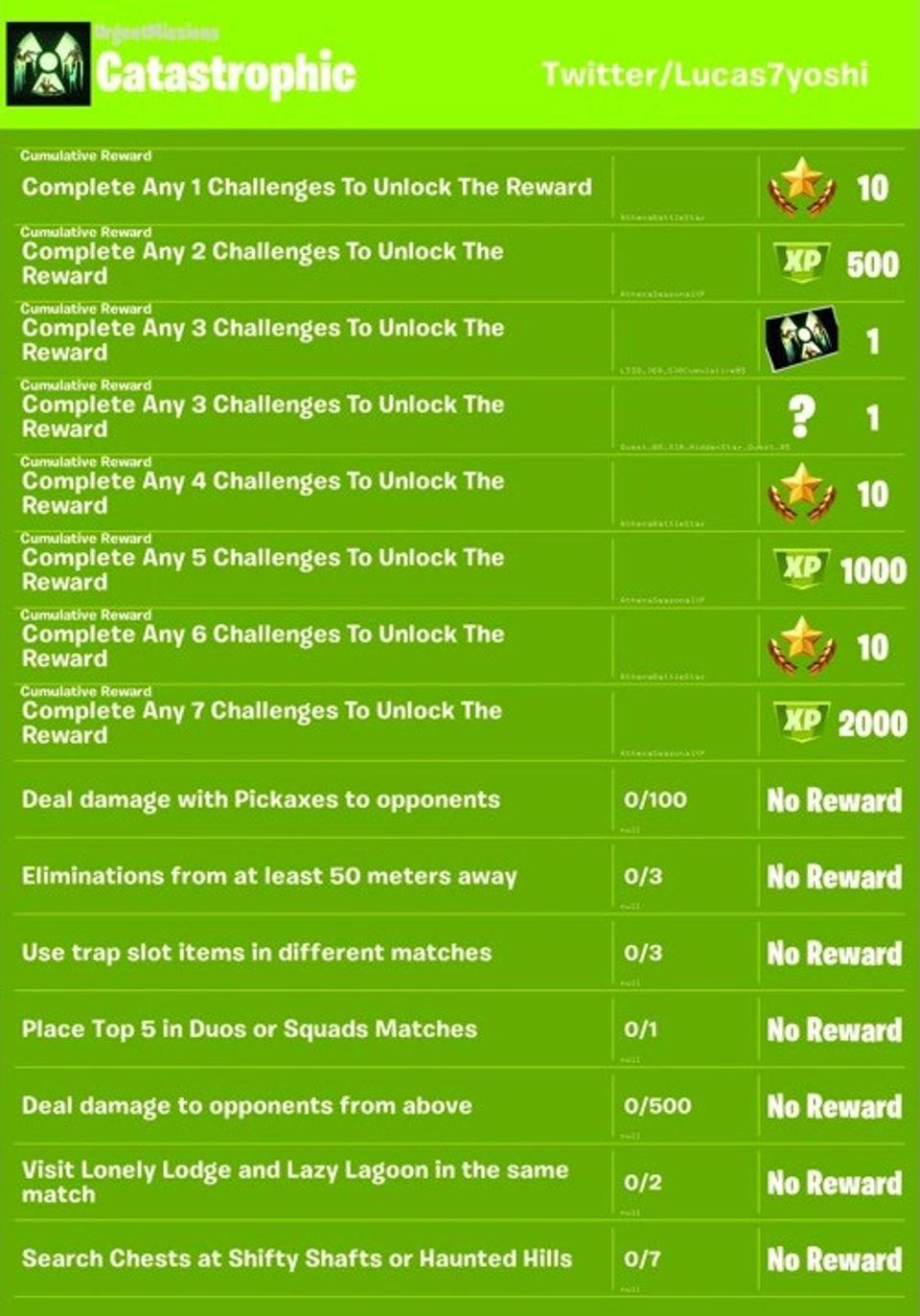 Fortnite Season 10 Week 5 Free Limited Time Challenges And