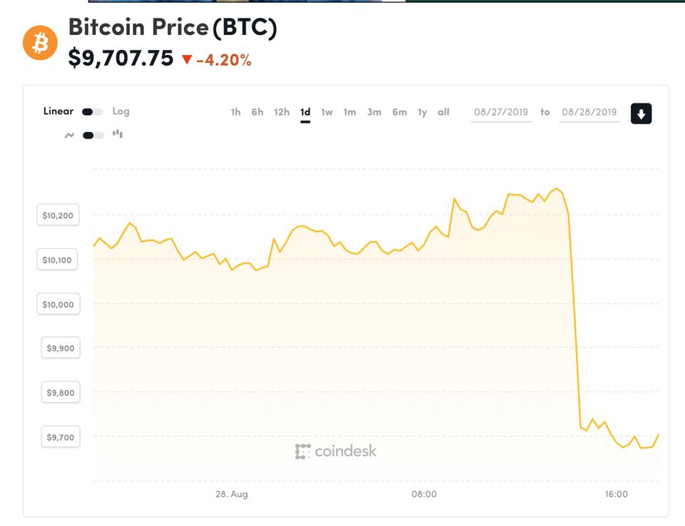 A big bear move in early afternoon today sent Bitcoin tumbling.
