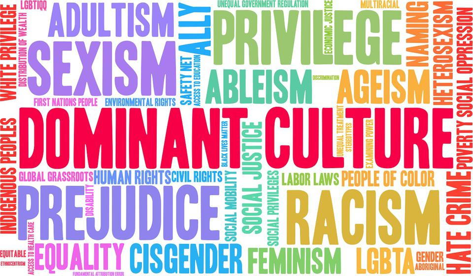Word cloud prominently featuring the words sexism, dominant culture, prejudice, equality and privilege