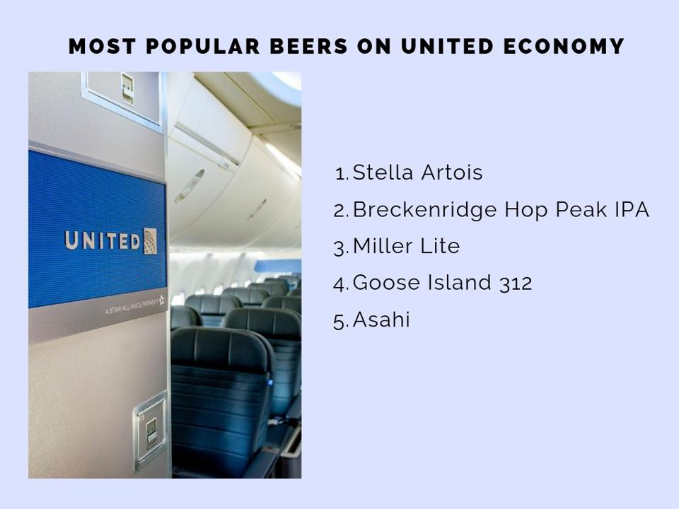 Top beers sold on United.