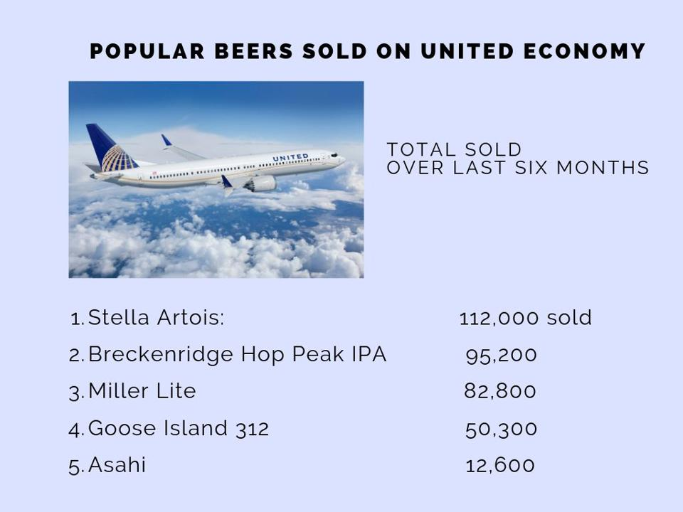 Total beers sold over last six months on United flights.
