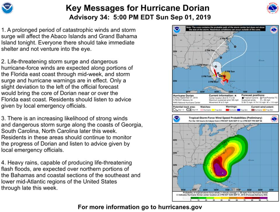 image relating to Hurricane Tracking Maps Printable identified as Why The Keep track of Predict For Hurricane Dorian Consists of Been Thus