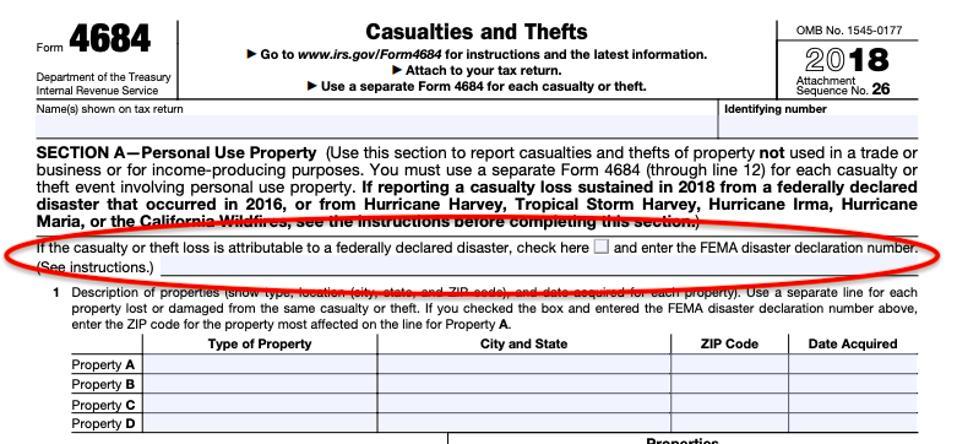 Form 4684 IRS