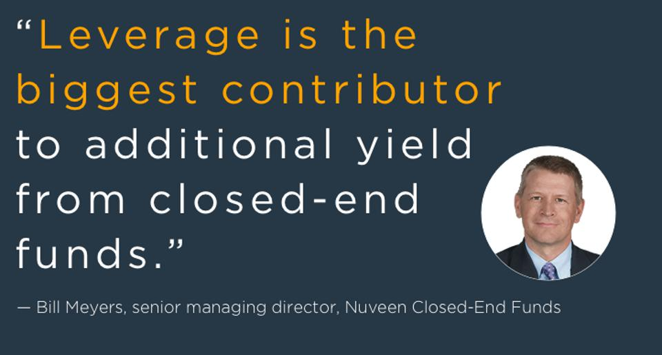 """""""Leverage is the biggest contributor to additional yield from closed-end funds."""" Bill Meyers, senior managing director, Nuveen Closed-End Funds"""