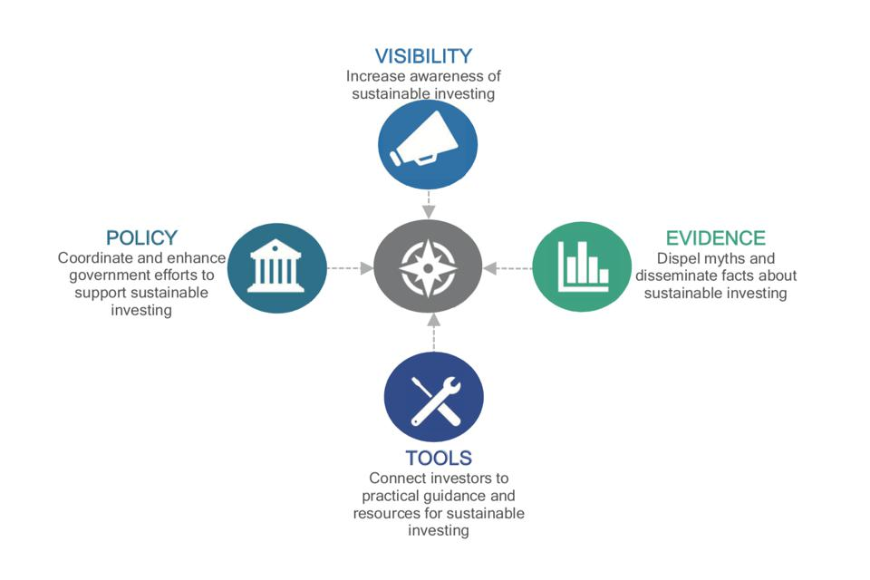 Visibility, Evidence, Tools, and Policy