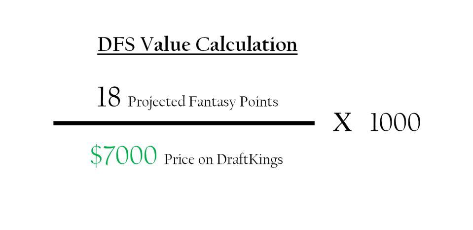 Calculating Amari's potential return