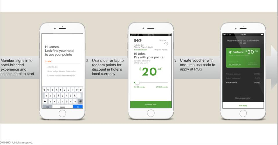 How IHG's Pay with Points solution works.