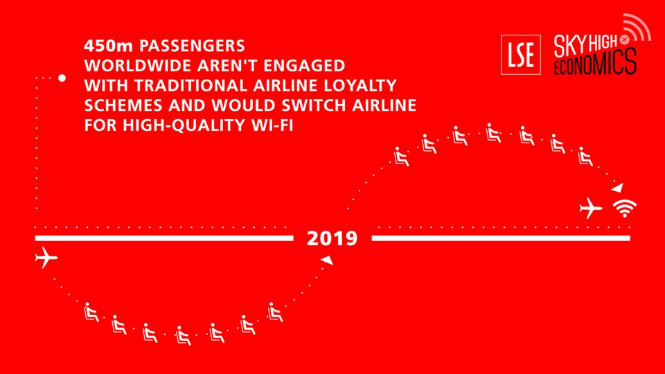 Can Satellite WiFi Kill The Airline Loyalty Program? New Report Says Connectivity Is King