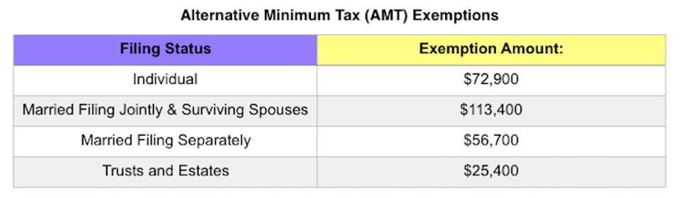 tax return estimator 2020