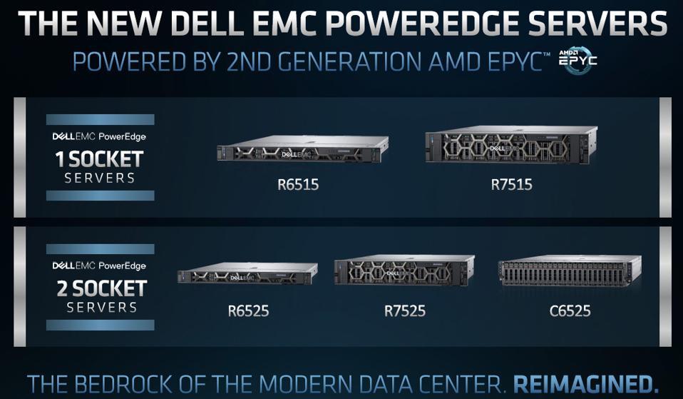 Dell EMC PowerEdge Servers Powered By AMD 2nd Gen EPYC Server Processors