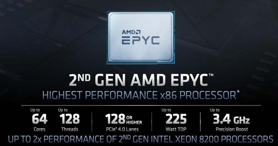 AMD EPYC 64-Core Server Processor Detail