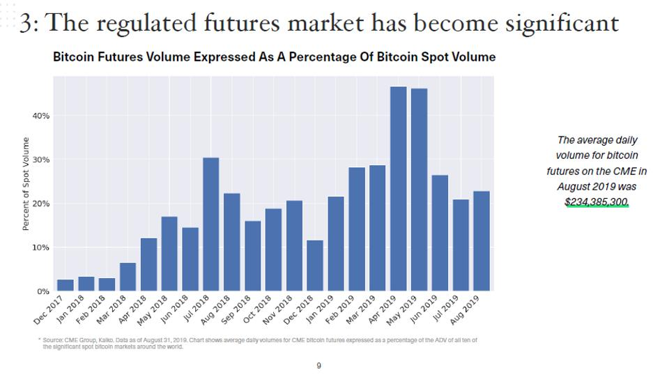 Bitwise SEC presentation