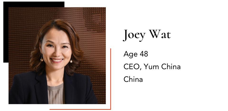 WatJoeyCEOYum China48China