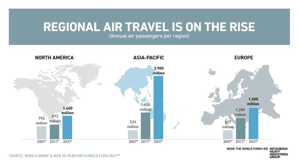 Three Reasons Why We Can't Imagine A World Without Regional Air Travel [Infographic]