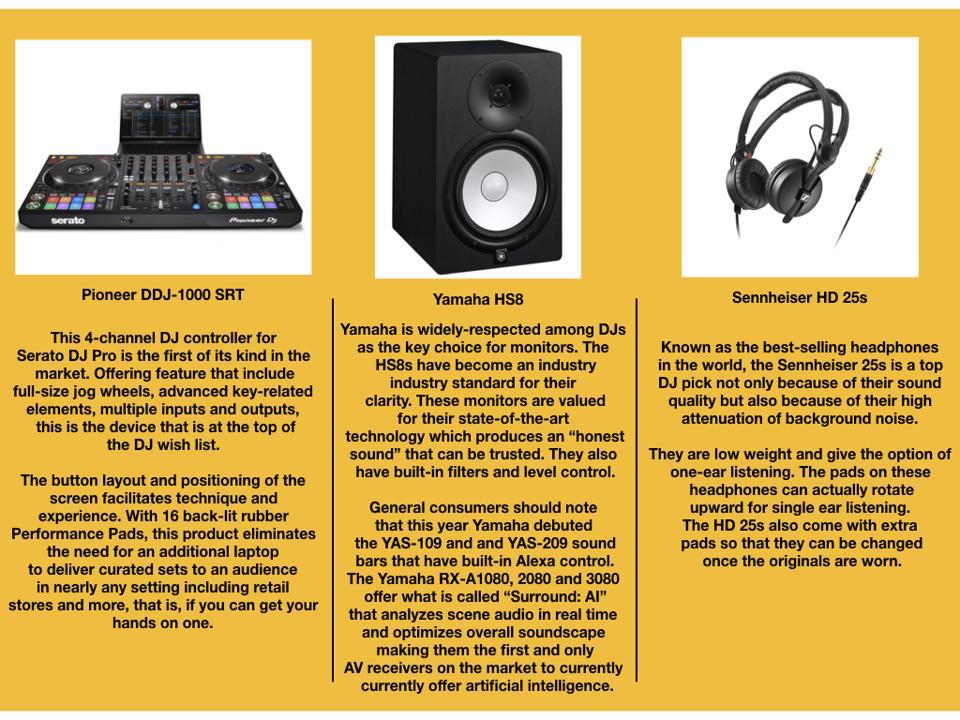 Tech meets DJ gear