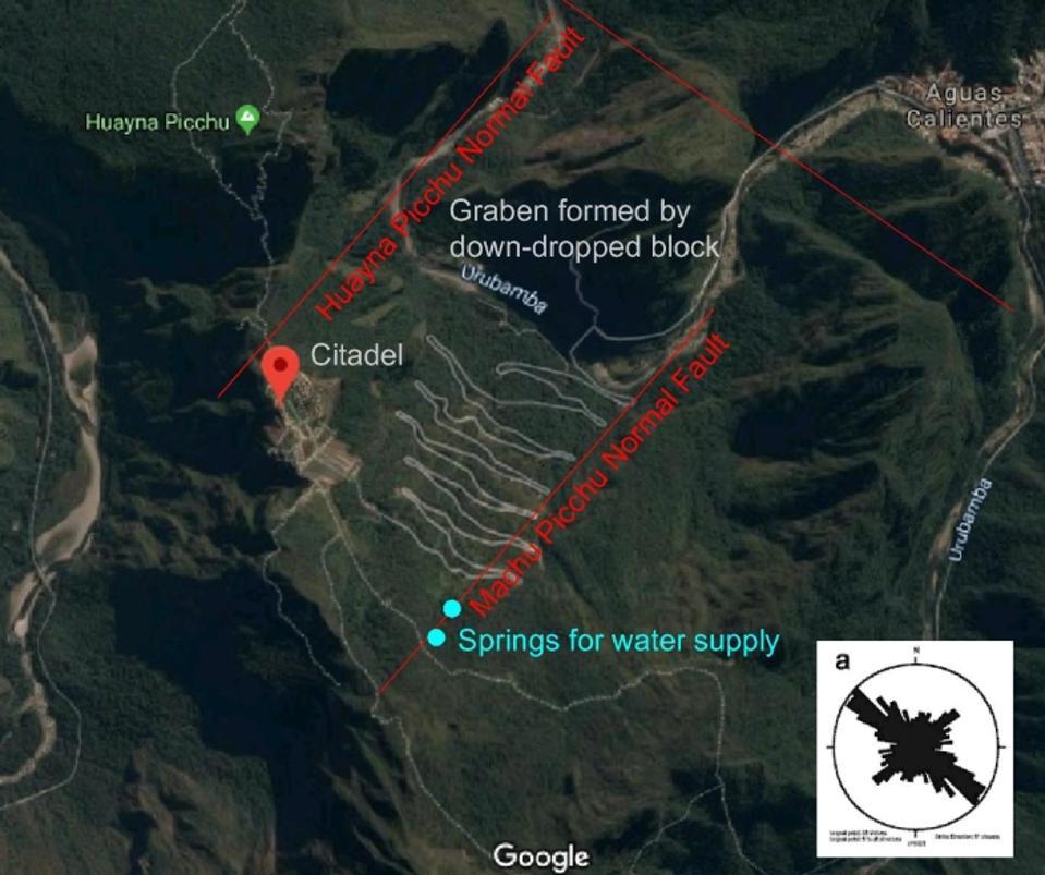 Major fault-systems around Machu Picchiu, after CANUTI et al. 2005