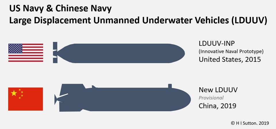 The New Chinese underwater robot is similar in size to the US Navy's LDUUV.
