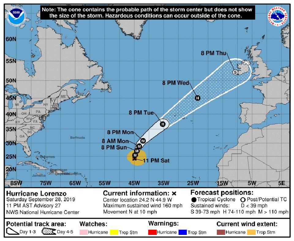 The NHC's forecast track for Hurricane Lorenzo at 11:00 PM EDT, September 28, 2019.