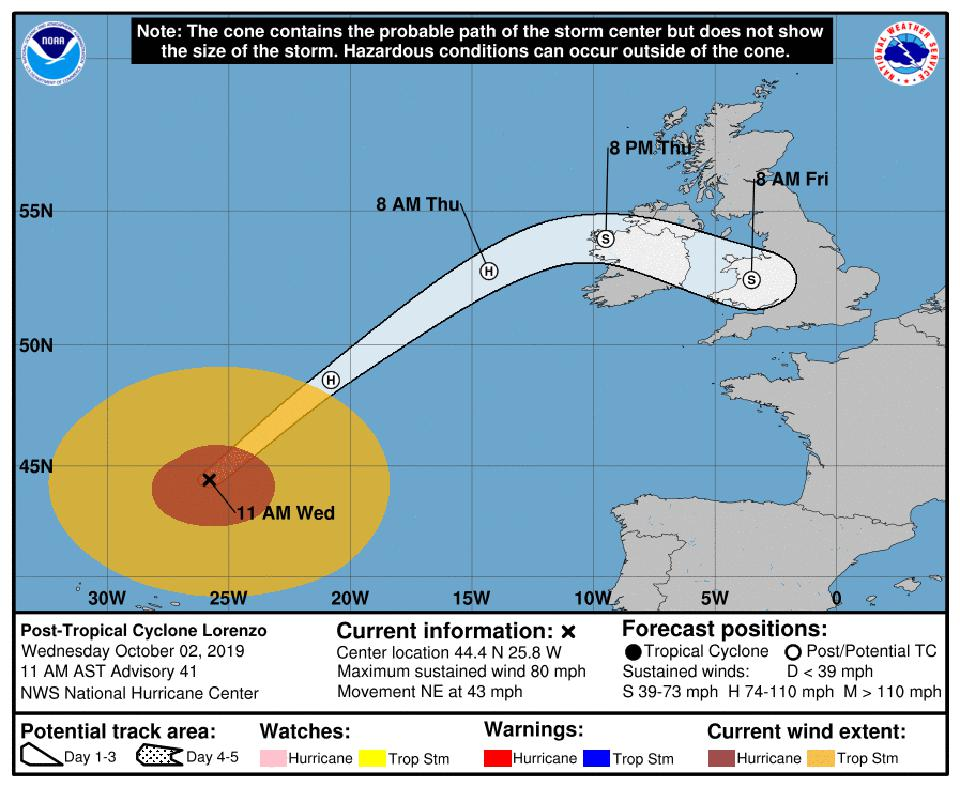 Hurricane Lorenzo Completed Extratropical Transition - What Does That Mean?