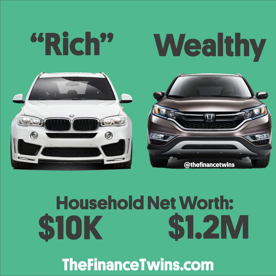 Is your SUV preventing you from building wealth?