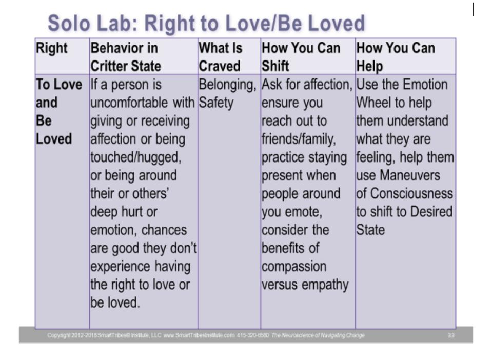 Right to love/be loved