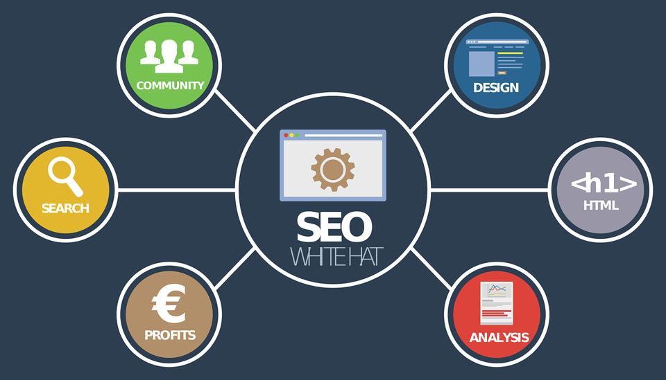 Marketing 101 elements image, Pixaby