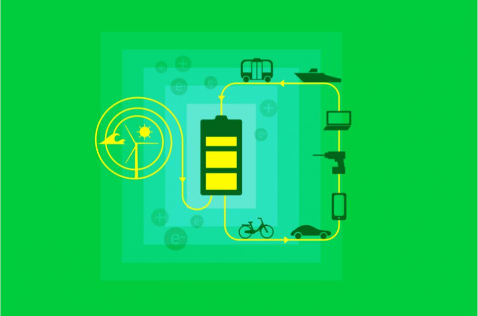 Lithium-ion batteries are a crucial facet of an ecologically friendly power system.