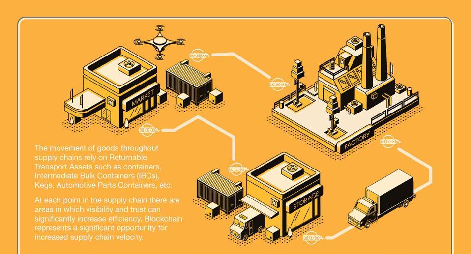 Amazon Web Services image 1