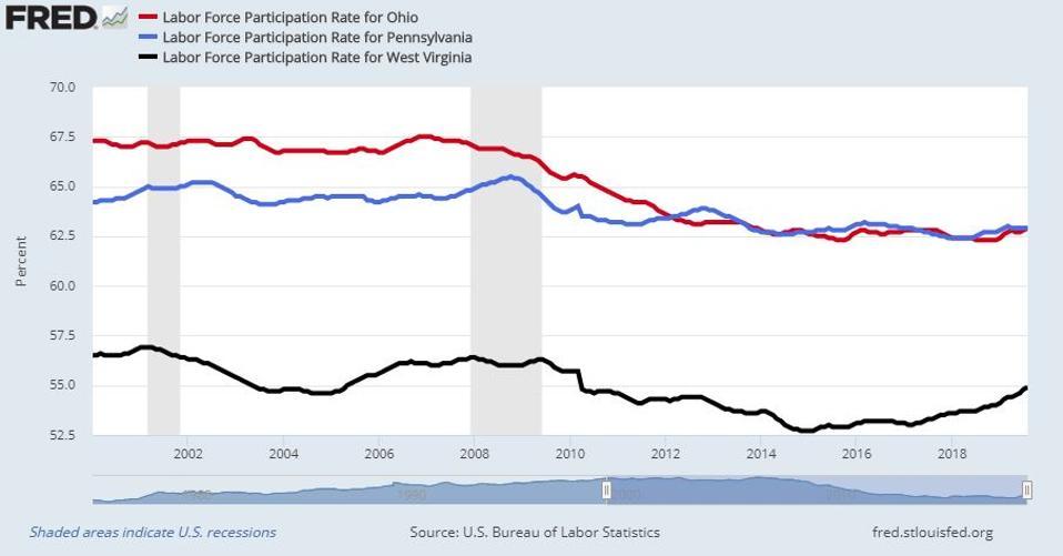 WV, OH, PA LFP rates