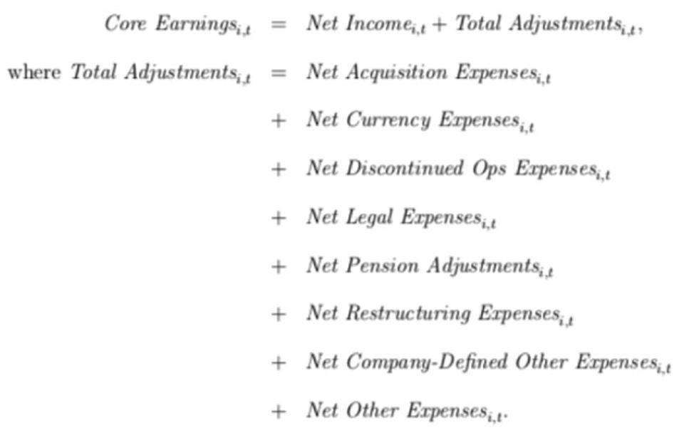 HBS & MIT Sloan Core Earnings Calculation