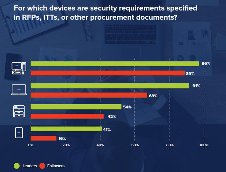 Improving Endpoint Security Needs To Be A Top Goal In 2020