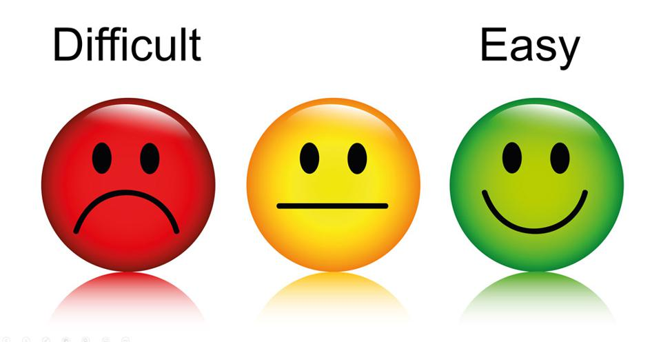 Emoji rating