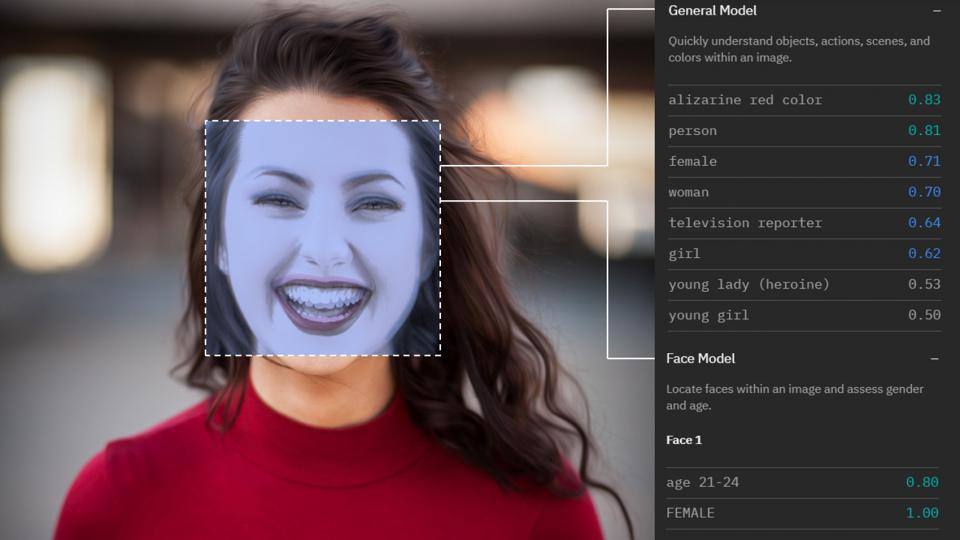 Computer vision is the technology that allows computers to recognize individual faces