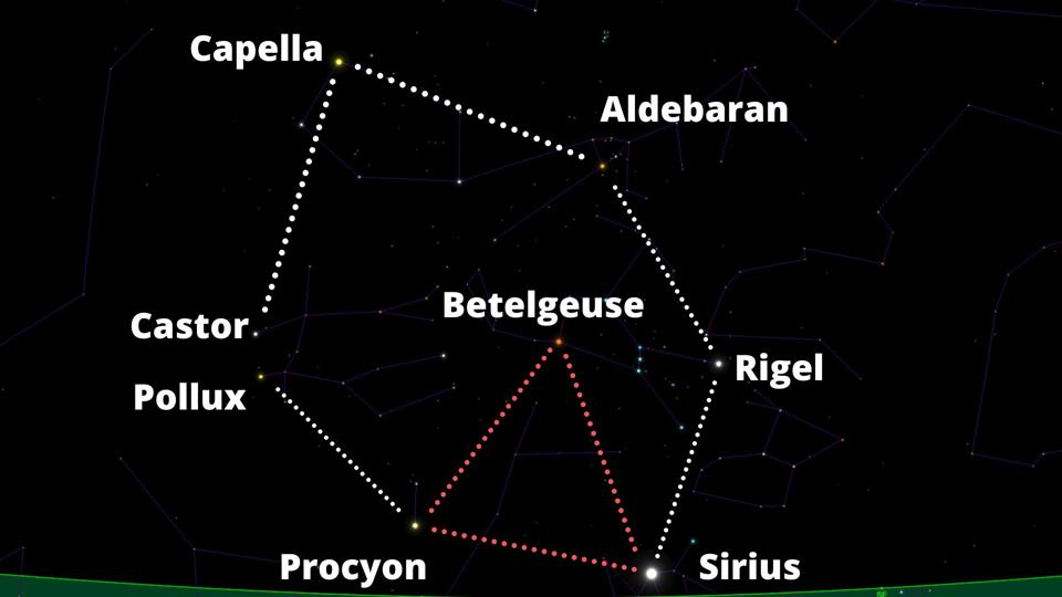 Look for the ″Winter Circle″ and the Winter Triangle″ in the eastern night sky while you're out looking for shooting stars.
