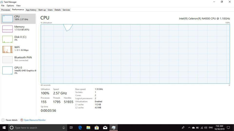 Windows 10's typical CPU and memory usage for the first several hours using it.
