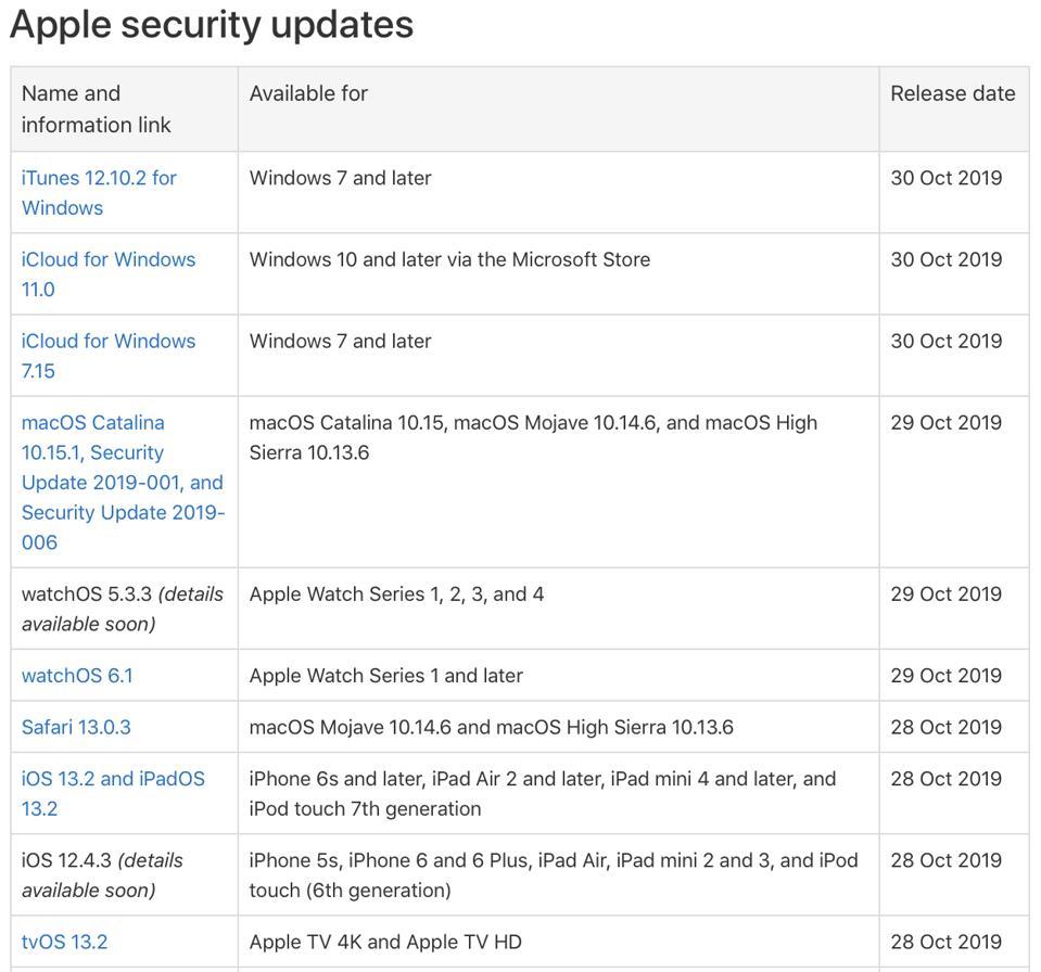 Screenshot 2019-10-31 19.20.47