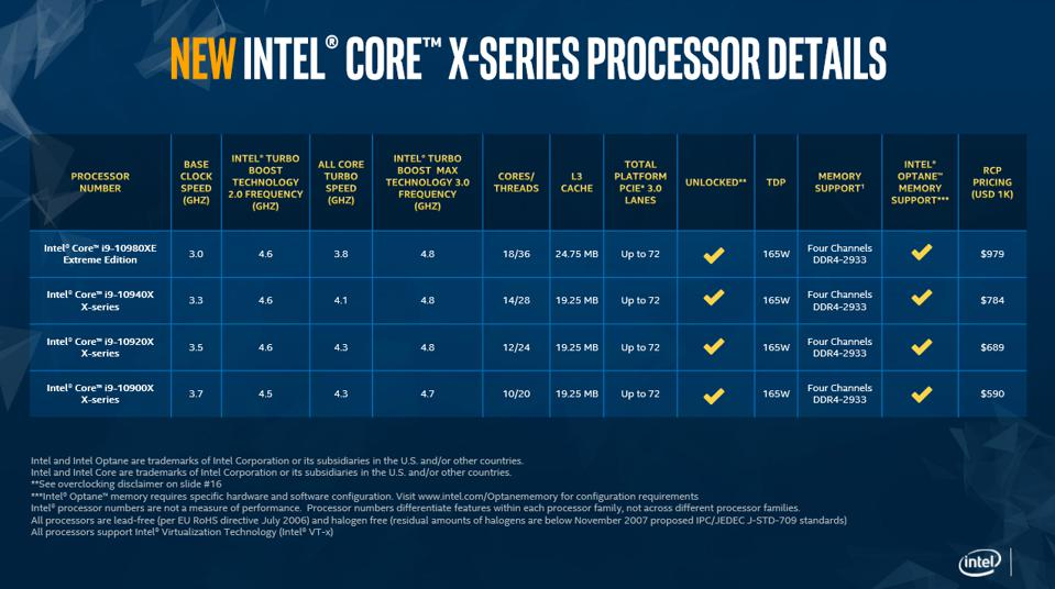 Intel Cascade Lake-X CPU specifications
