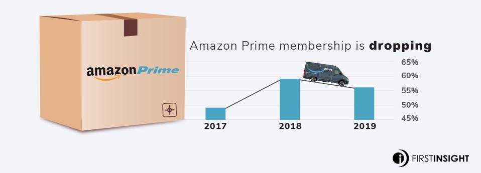 Amazon Infographic 2