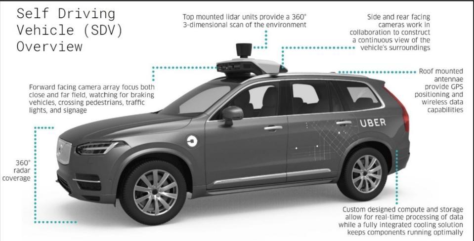Uber robocar