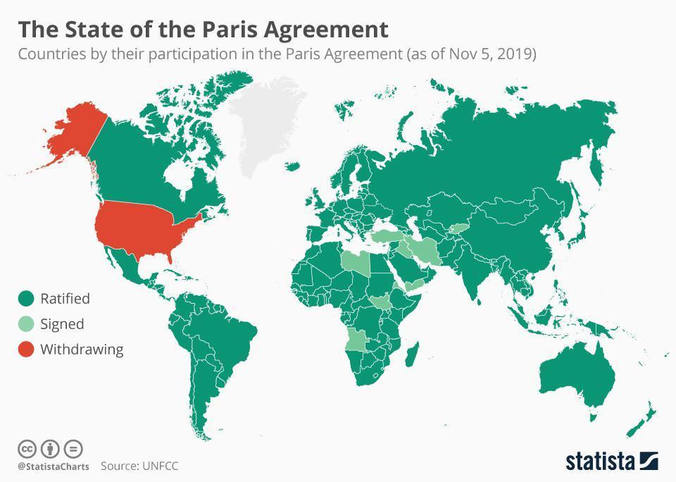 Countries by Paris Agreement participation (Nov. 5, 2019)