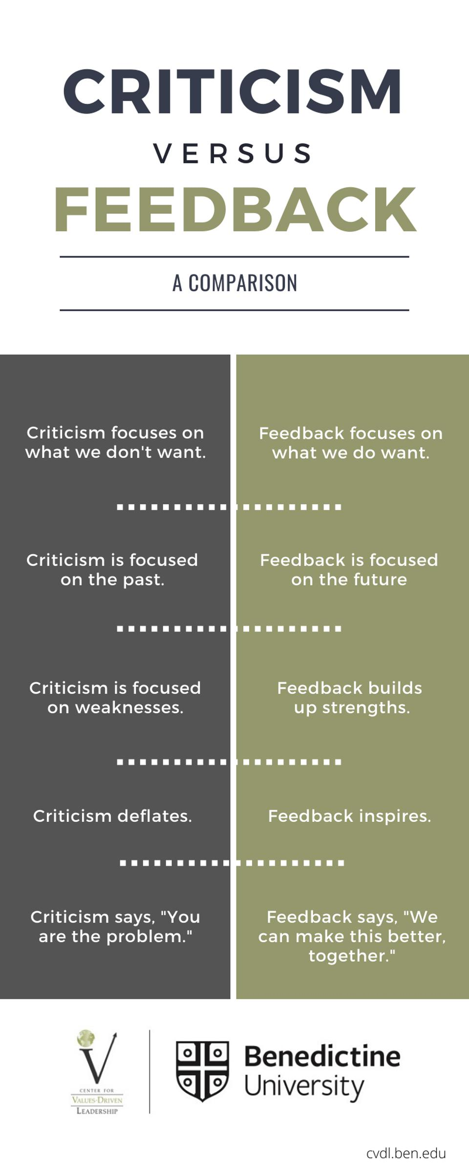 difference between feedback and criticism?