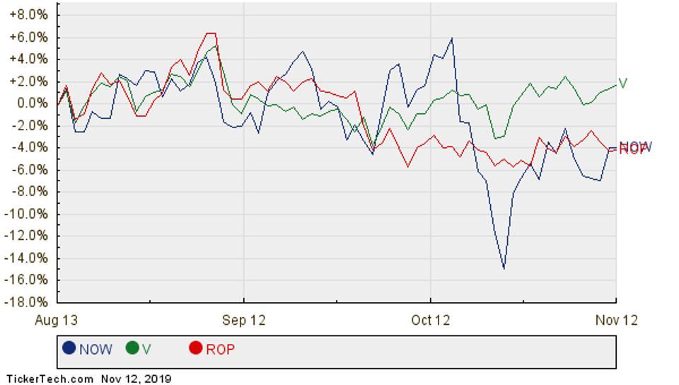 Peek Under The Hood: The iShares Morningstar Large-Cap Growth ETF Has 12% Upside