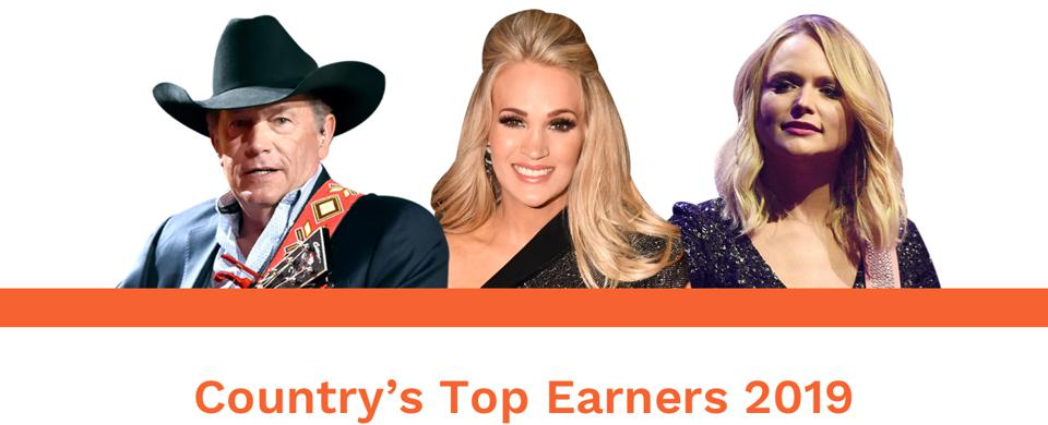 Country's Top Earners 2019