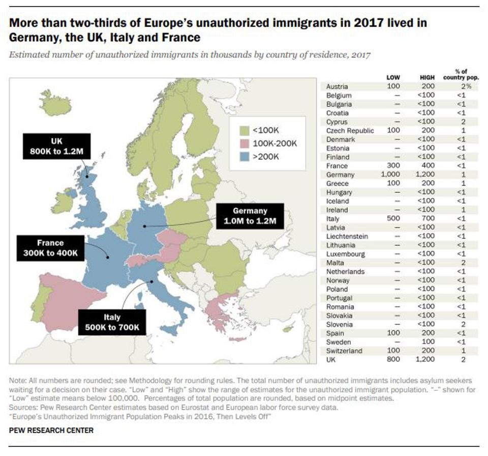 A graph showing the relative unauthorized population of European countries.
