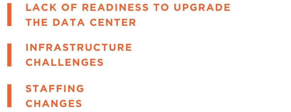 Lack of readiness to upgrade the data center Infrastructure challenges Staffing changes