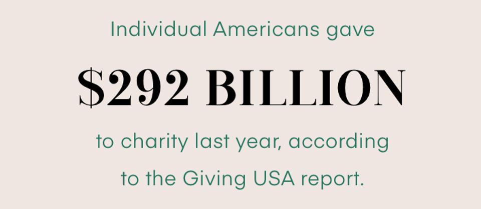 Individual Americans gave $292 Billion to charity last year, according to the Giving USA report.