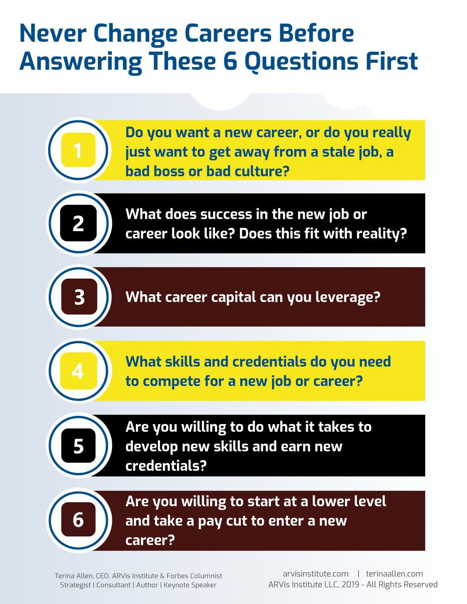 6 Questions You Need To Ask And Answer Before Changing Careers
