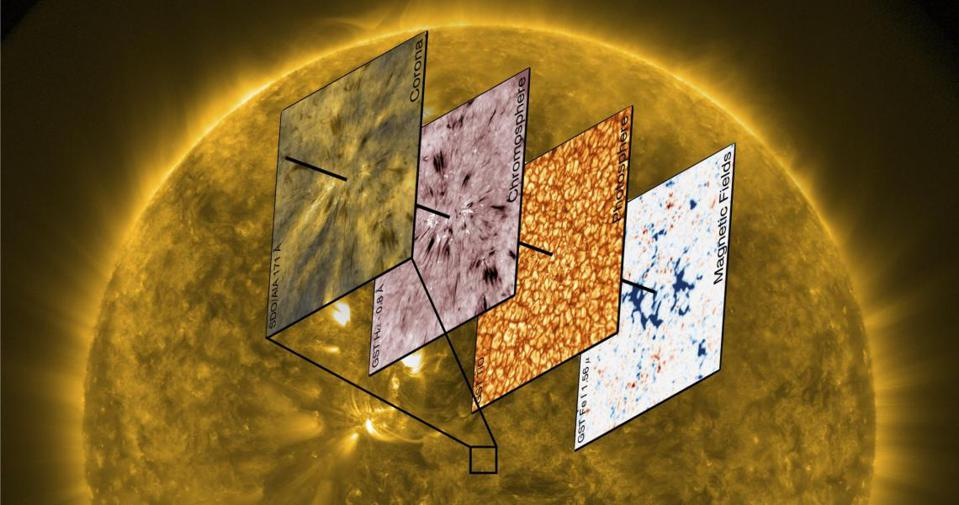 High resolution images of the Sun.