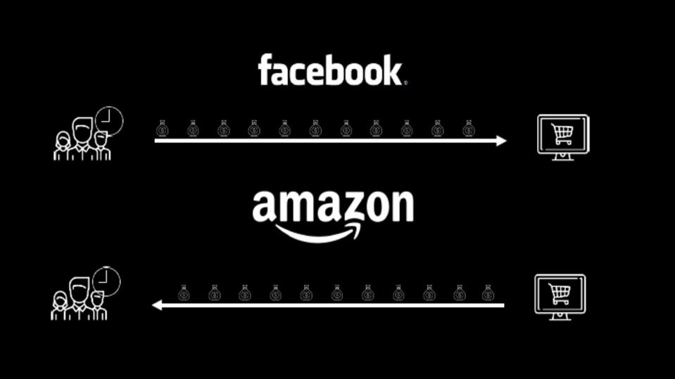 The idea of social commerce viewed along a horizontal line.