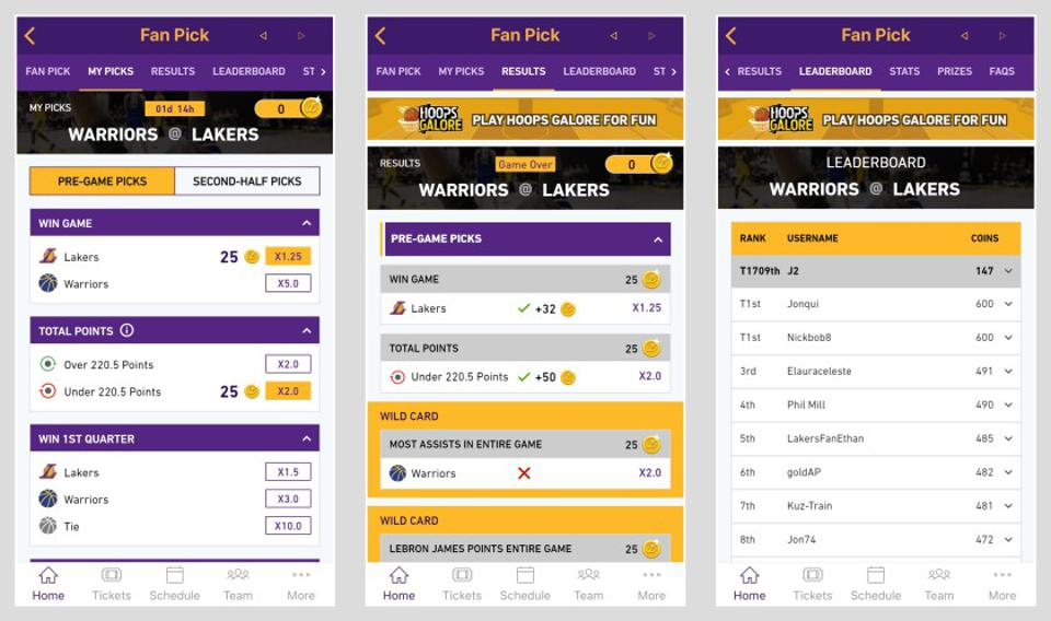 Professional sports teams have increasingly turned to technology to aid the fan experience and the Los Angeles Lakers have teamed with GTG Network to introduce a prediction-based within their app.